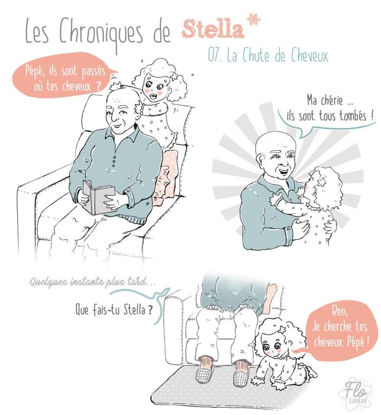 Flo_Kanban_illlustratrice_Stella_Chronique